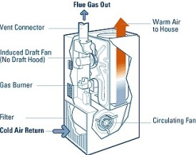 TEK7 Heating and Air Conditioning